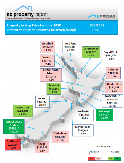 Realestate.co.nz NZ Property Report - Asking price map June 2010