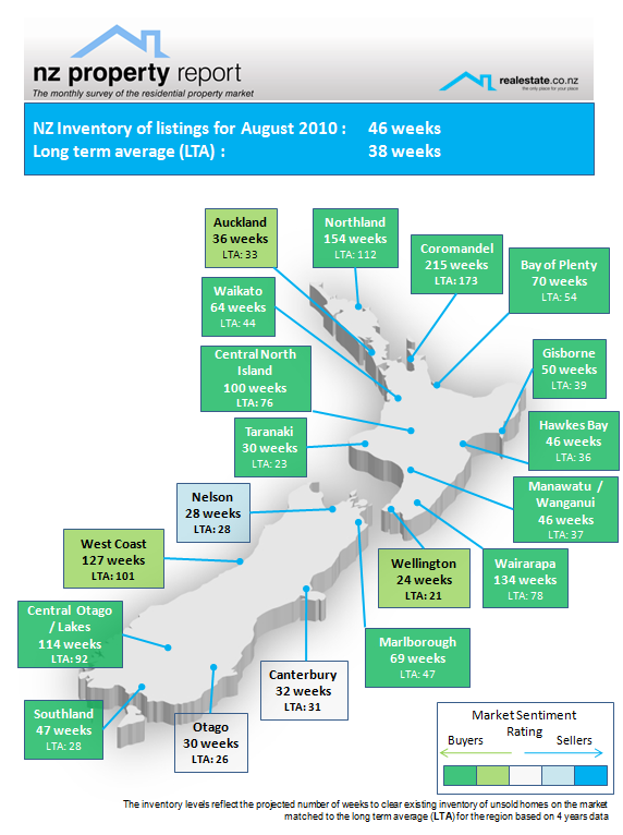 GRAPHIC - New Zealand Property Report August 2010