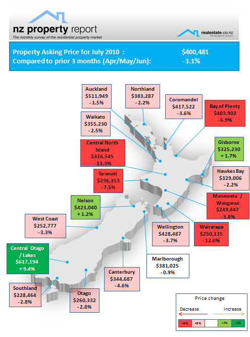 Map_of_asking_price_July_2010