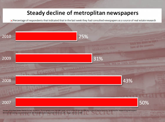 Newspapers source of content