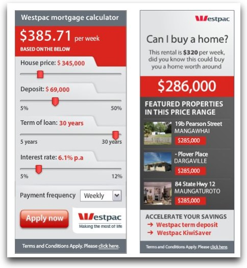 Westpac site calculators