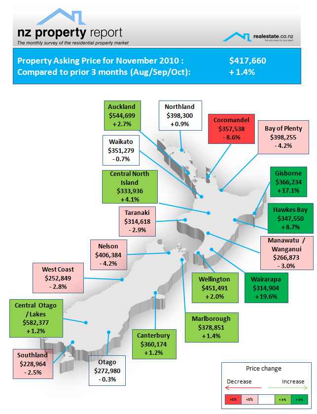 Asking price regional map Nov 2010