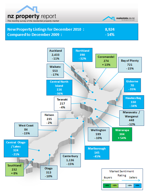 Regional_map_of_new_property_listings_NZ_Dec_2010