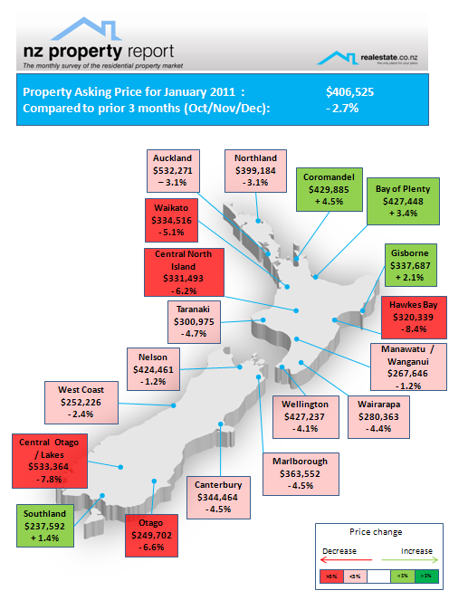 Asking_price_regional_map_Jan_2011_NZ_Property_Report_Realestate.co.nz