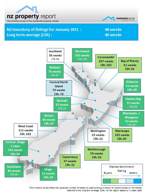 Inventory_regional_map_of_unsold_properties_Jan_2011_NZ_Property_Report_Realestate.co.nz