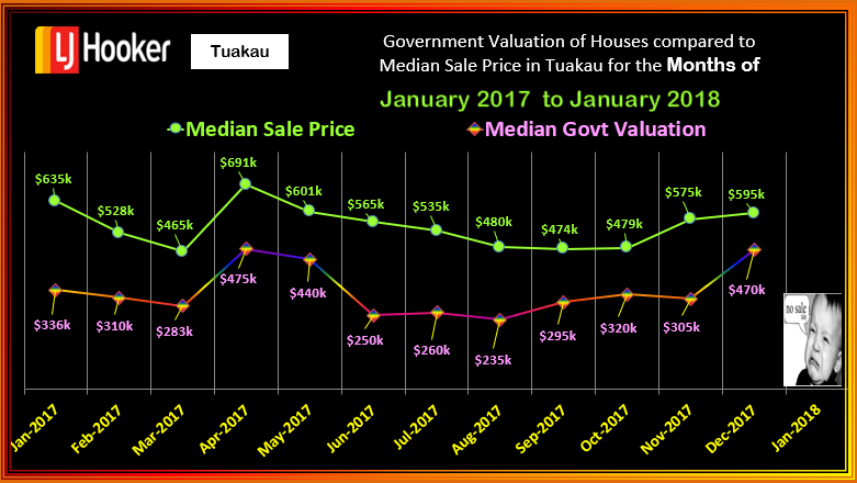 TUAKAU MSP v CV HOUSES JANUARY 2018 WED 14