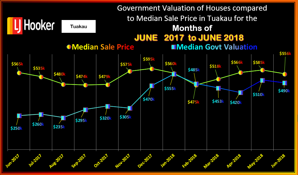 TUAKAU HOUSES MS v MCV JUNE 2018