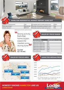 Hamilton Residential Market Report June 2017_2