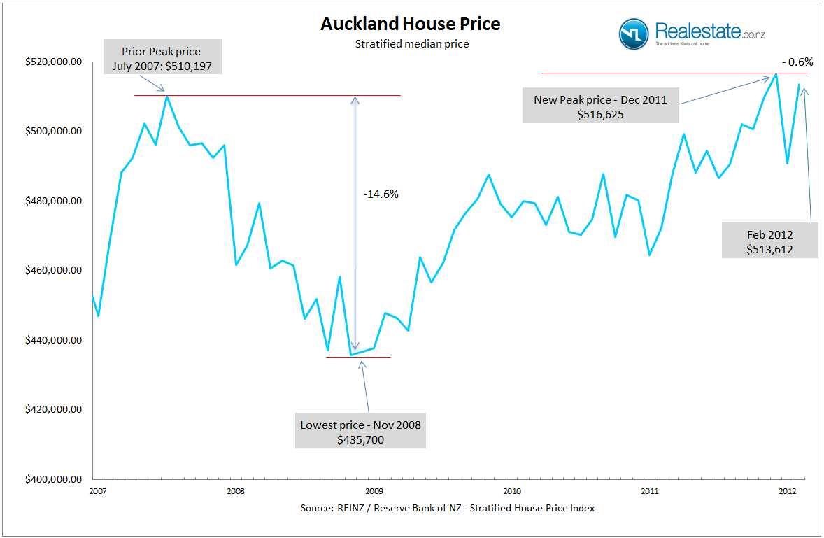reinz monthly data | unconditional | what is really going on in