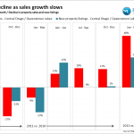 NZ Property Pulse Quarterly analysis Q2 2012 Central Otago Queenstown Lakes