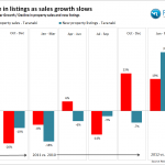 NZ Property Pulse Quarterly analysis Q2 2012 Taranaki