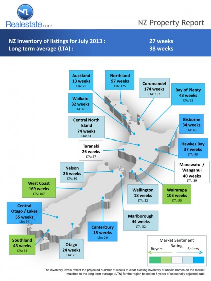 Regional map of inventory NZ Property Report Jul 2013
