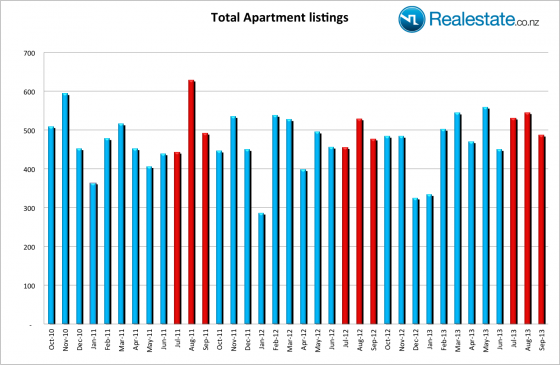 ApartmentListing_Sep13