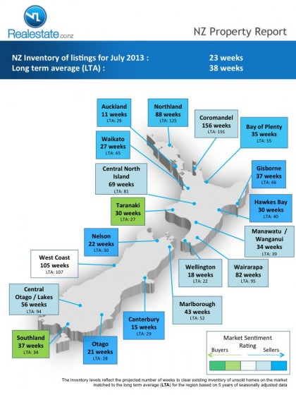 Regional map of inventory NZ Property Report Aug_2013