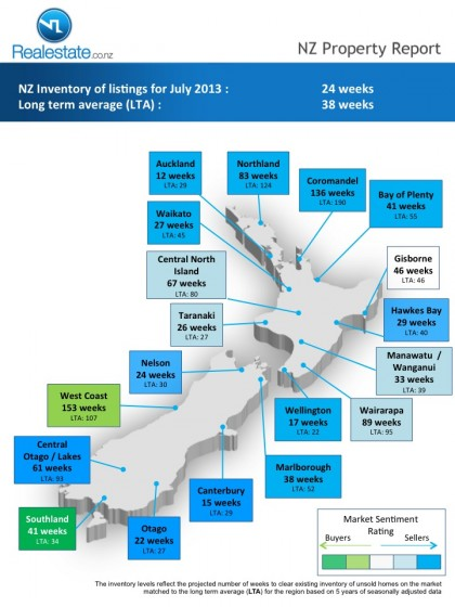Regional map of inventory NZ Property Report Sep_2013