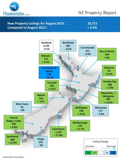 Regional map of new listings NZ Property Report Aug_2013