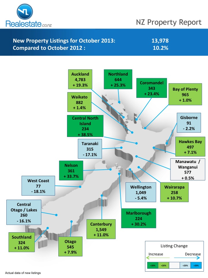 Regional map of new listings NZ Property Report Oct_2013