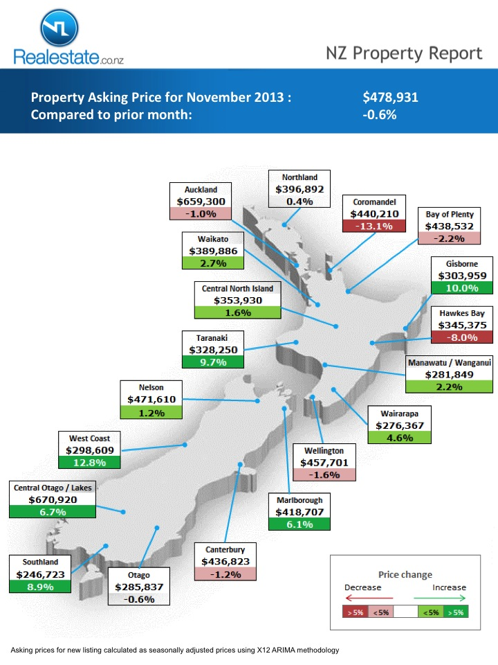 Regional map of asking price NZ Property Report Oct_2013