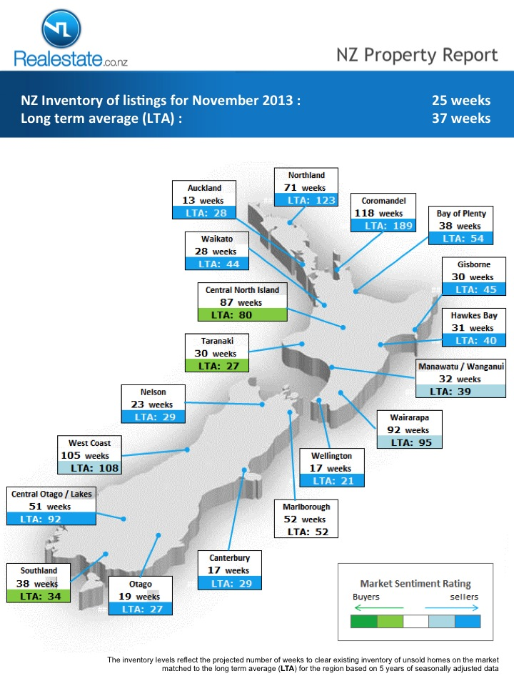 Regional map of inventory NZ Property Report Oct_2013