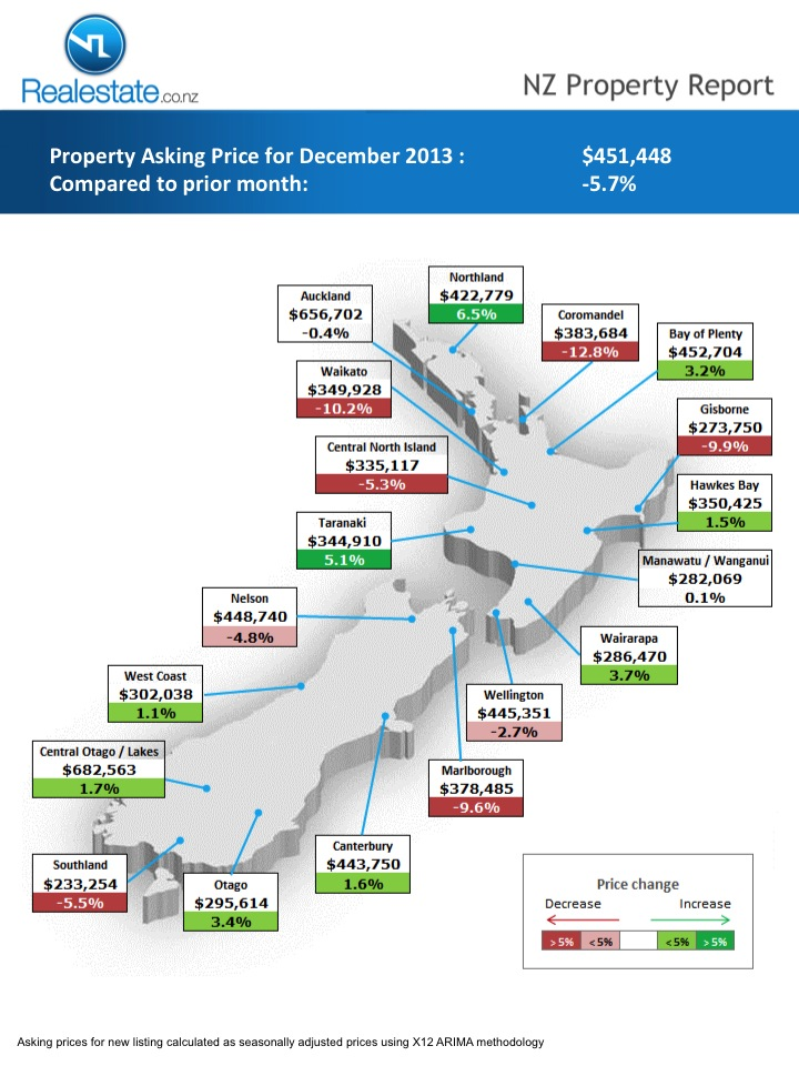 Regional map of asking price NZ Property Report Dec_2013