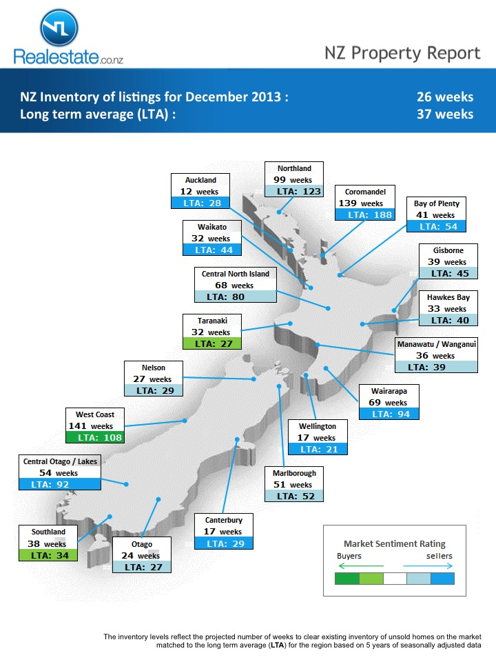 Regional map of inventory NZ Property Report Dec_2013