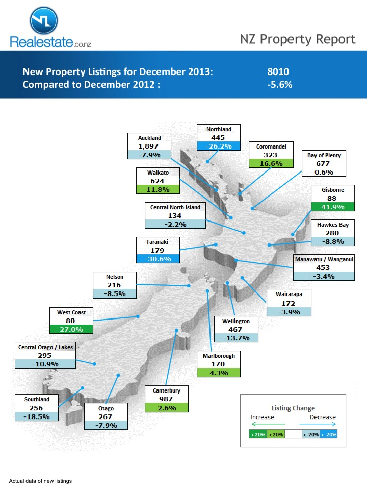 Regional map of new listings NZ Property Report Dec_2013