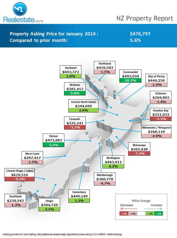 Regional map of asking price NZ Property Report Jan 2013
