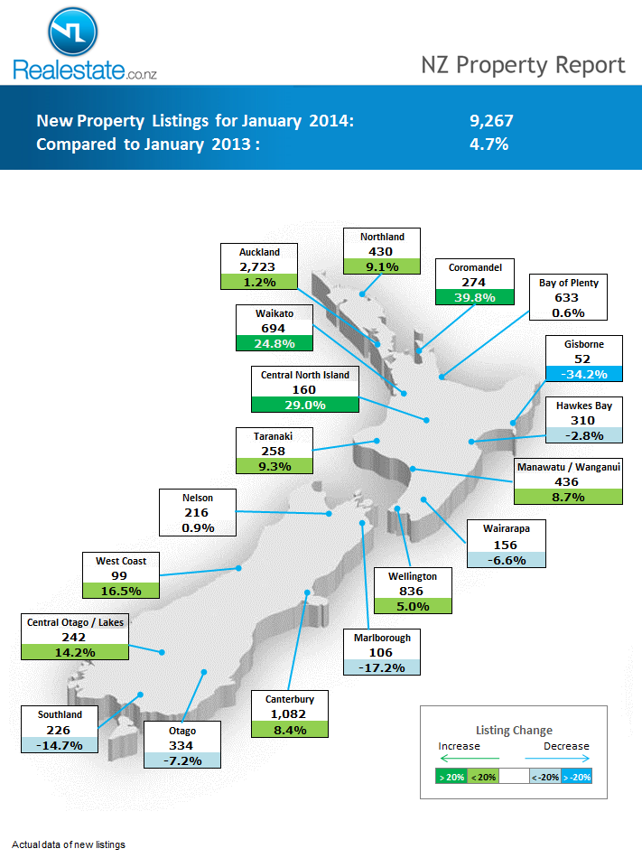 Regional map of new listings NZ Property Report Jan 2014