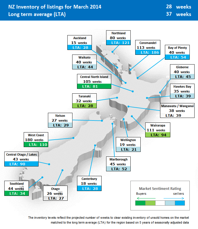Regional map of inventory NZ Property Report Feb 14
