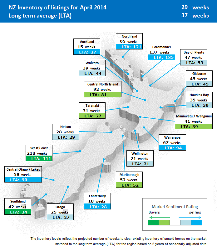 Regional map of inventory NZ Property Report