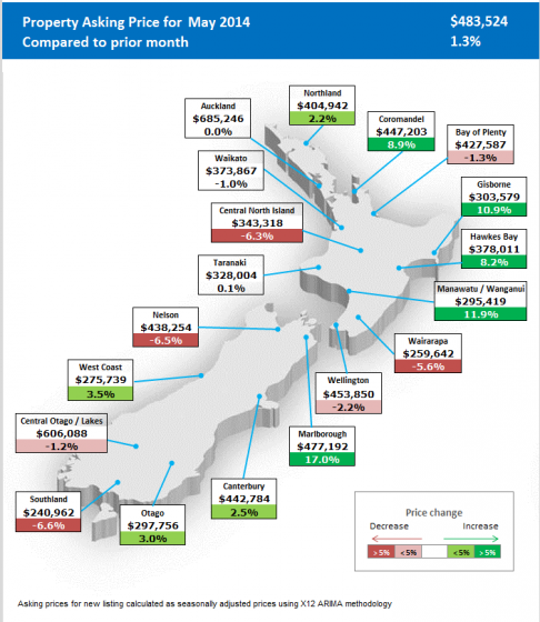 Map1_Regional_map_of_asking_price_NZ_Property_Report_May2014