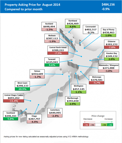 Map1_Regional_map_of_asking_price_NZ_Property_Report_Aug2014