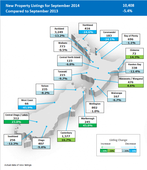 Map2_Regional_map_of_new_listings_NZ_Property_Report_Sept2014