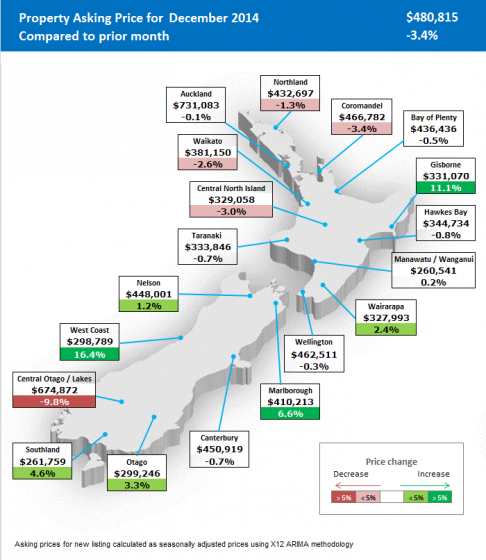 Map1_Regional_map_of_asking_price_NZ_Property_Report_Dec14